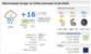Погода на Ай-Петри 21-06-2020 15-00