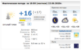 Погода на Ай-Петри 22-06-2020