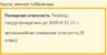 Прогноз погоды на Ай-Петри на 2 недели и месяц
