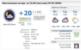 Погода на Ай-Петри 7-07-2020-21-00